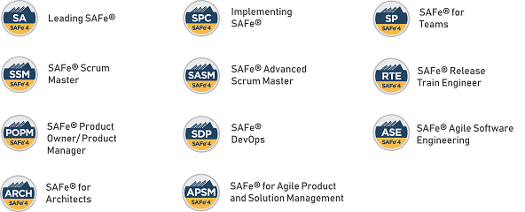 SAFe-Certification Project Management Certification Online - Incl. FREE Course Options