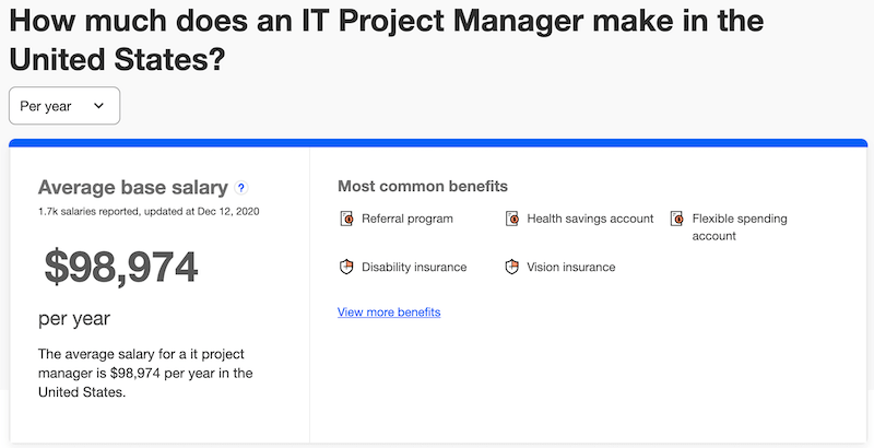 IT-Project-Manager-Salary PMI-ACP Salary ~$120K on Average in the US